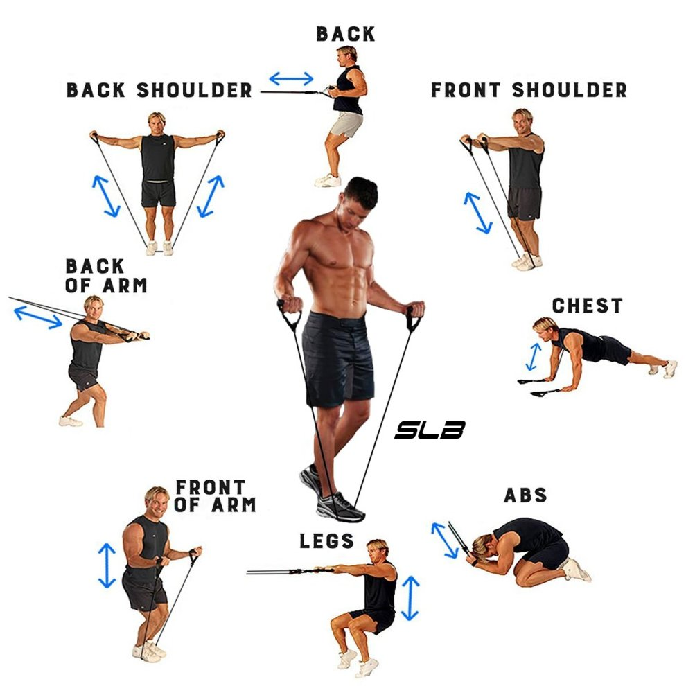 Image result for resistance band workouts