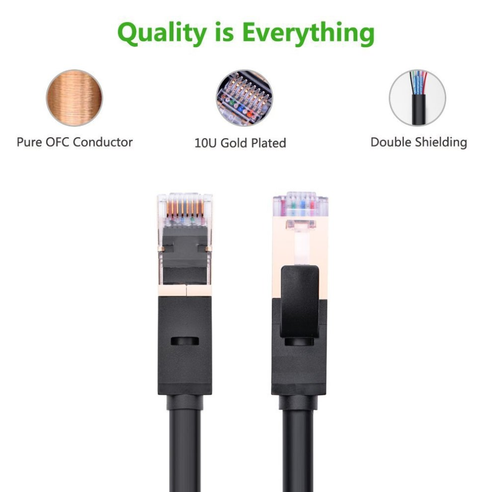 Mutecpower Multi Cable Premium 50 Meter Cat7 Ethernet Network The Wiring Of Conductors To Rj45 Has Also Been Established By Connectors Utp Black